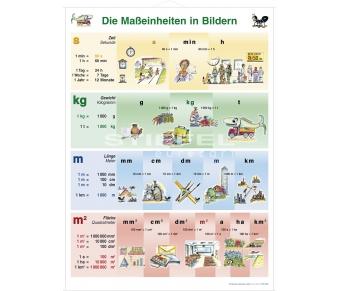 Maßeinheiten in Bildern (Grundschule 1)