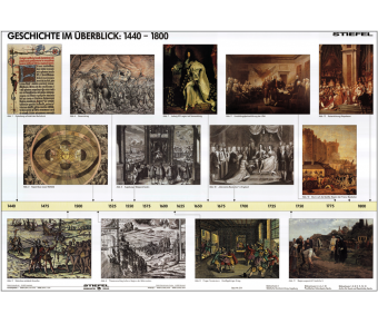 Handkarte Geschichte 1440-1800 Set