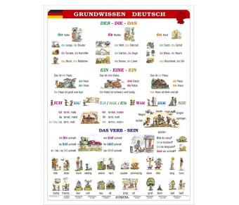 DUO Grundwissen Deutsch