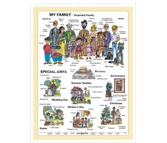 DUO My Family / Lernkarte