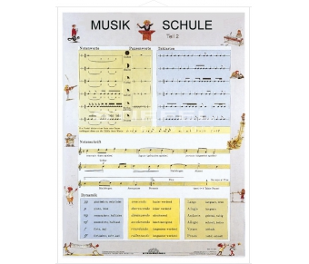DUO Musik-Schule II / Lernkarte