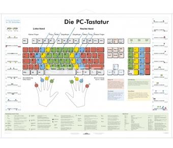 Die PC-Tastatur