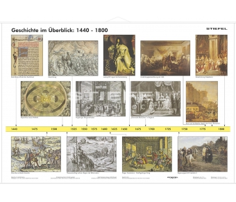 Geschichte 1440 bis 1800