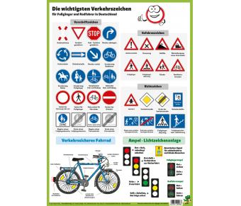 Dinocard Die wichtigsten Verkehrszeichen
