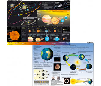 DUO Handkarte Das Sonnensystem / Die Erde in Bewegung Set