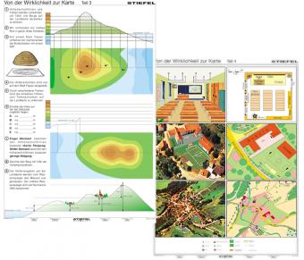 DUO Handkarte Von der Wirklichkeit zur Karte Teil III und IV Set