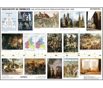Handkarte Das Mittelalter Set