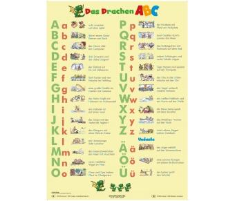 Das Drachen ABC