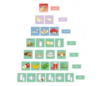 """Magnetbilder """"Ernährungspyramide"""""""