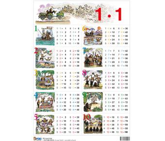 FIXI Lernkarte 1 x 1 in Bildern