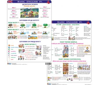 FIXI Lernkarte Basic English 4