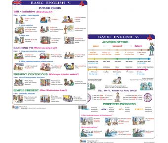 FIXI Lernkarte Basic English 5
