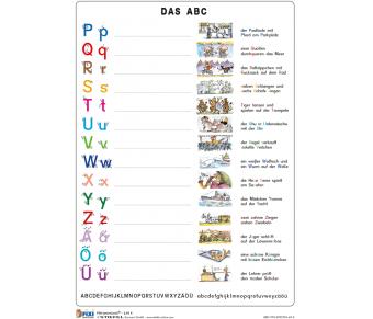 FIXI Lernkarte Das ABC