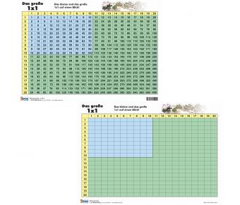 FIXI Lernkarte Das große 1 x 1