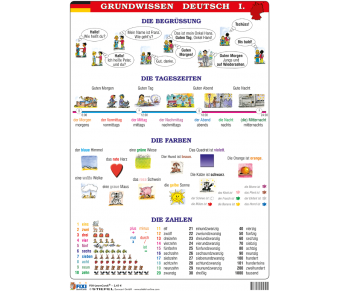 FIXI Lernkarte Grundwissen Deutsch