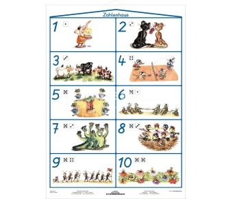 Zahlenhaus von 1 bis 10