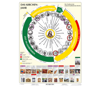 Handkarte Das katholische Kirchenjahr Set