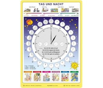 """Bodenmatte """"Tag und Nacht"""""""