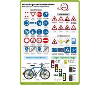 """Bodenmatte """"Die wichtigsten Verkehrszeichen"""""""