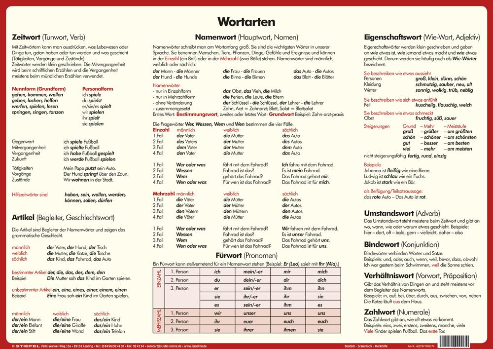 deutsch grammatik merkhilfe set lerndinode