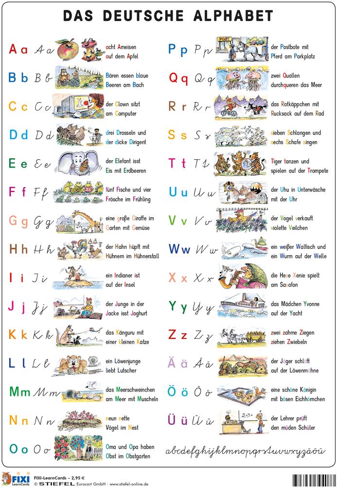 Koreanisches Alphabet Auf Deutsch Related Keywords & Suggestions ...