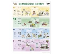 Maßeinheiten in Bildern (Grundschule 2)