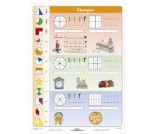 DUO Bruchrechnen leicht gemacht / Lernkarte