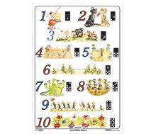 Zahlen von 1 bis 10