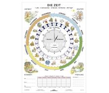 DUO Die Zeit / Lernkarte