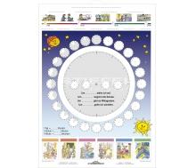 DUO Tag und Nacht / Lernkarte