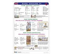DUO Basic English IV