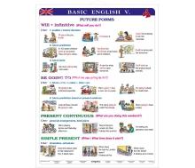 DUO Basic English V