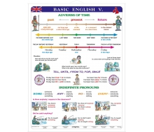 DUO Basic English V
