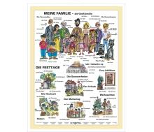 DUO Meine Familie / Lernkarte