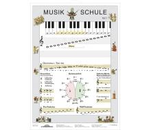 DUO Musik-Schule I / Lernkarte