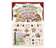 Orchester Instrumente mit Doppel-DVD