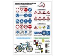 Verkehrszeichen für Fußgänger und Radfahrer in Deutschland - Lernposter Großformat