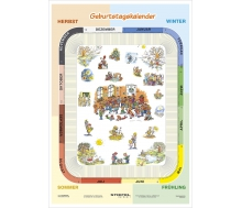Geburtstagskalender - Lernposter Kleinformat