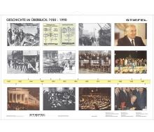 Geschichte 1930 bis 1990
