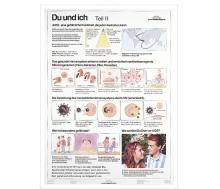 DUO Du und Ich - AIDS / Lernkarte