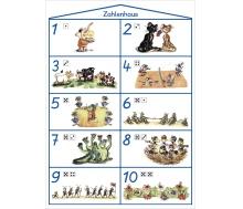 Zahlenhaus - Lernposter Kleinformat