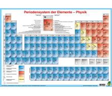 Dinocard Periodensystem der Elemente Physik / Chemie