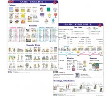 FIXI Lernkarte Basic English 1