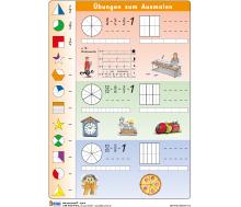 FIXI Lernkarte Bruchrechnen leicht gemacht