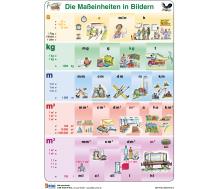 FIXI Lernkarte Maßeinheiten in Bildern