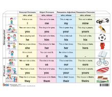 FIXI Lernkarte Pronouns