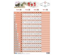FIXI Lernkarte Rechentafel 1 + 1 / 1 - 1