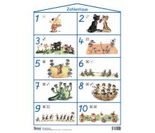 FIXI Lernkarte Zahlenhaus / Rechnen bis 20