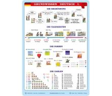 """Bodenmatte """"Grundwissen Deutsch 1"""""""