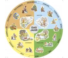 """Morgenkreis """"Das Jahr"""""""